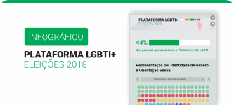 """Imagem com fundo branco e uma borda verde na parte superior. Ao lado direito tem um pint do infográfico e no lado esquerdo tem os textos """"Infográfico. Plataforma LGBTI+ Eleições 2018"""""""